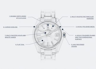 Grand Seiko Grammar of Design