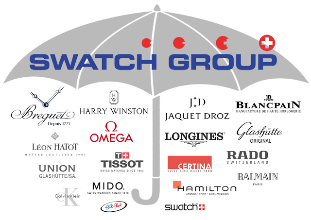 Swatch-Group-Brands-Umbrella